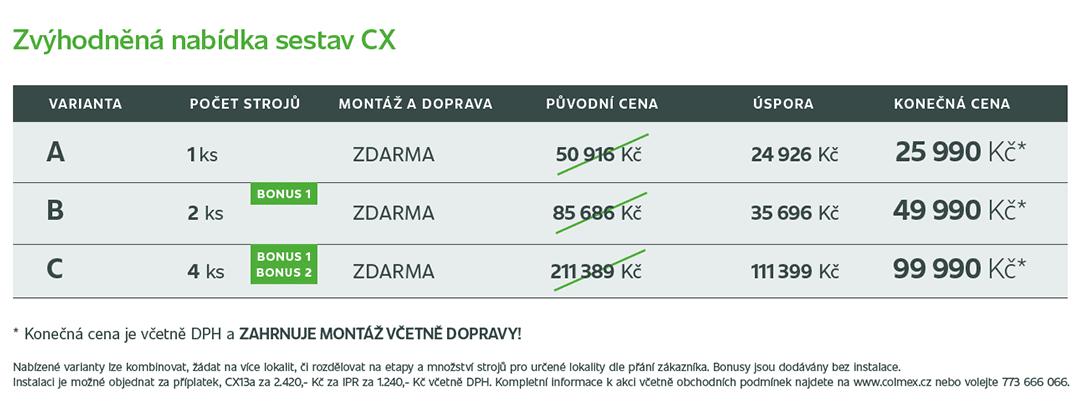 Zvýhodněná nabídka sestav CX